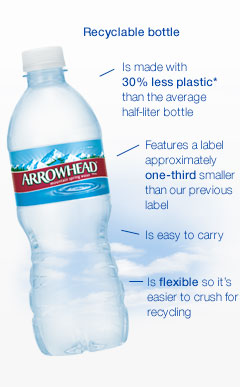Arrowhead Water Ecoshapes Bottle