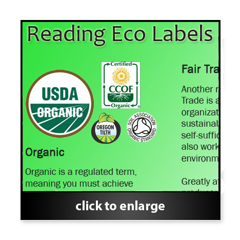 Eco Labels and Logos