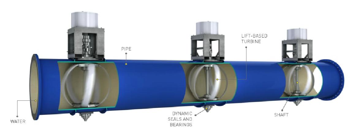 Lucid Energy Pipe Turbine