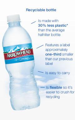 Arrowhead Water Ecoshapes Bottle